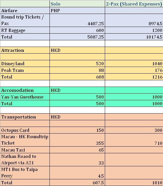 hk-budget